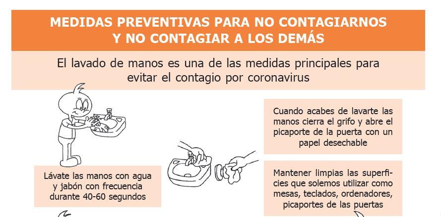 COVID-19 MEDIDAS PREVENTIVAS PARA NO CONTAGIARNOS Y NO CONTAGIAR A LOS DEMÁS