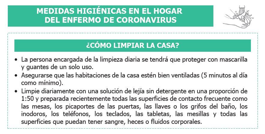 COVID-19 MEDIDAS HIGIÉNICAS EN EL HOGAR DEL ENFERMO DE CORONAVIRUS